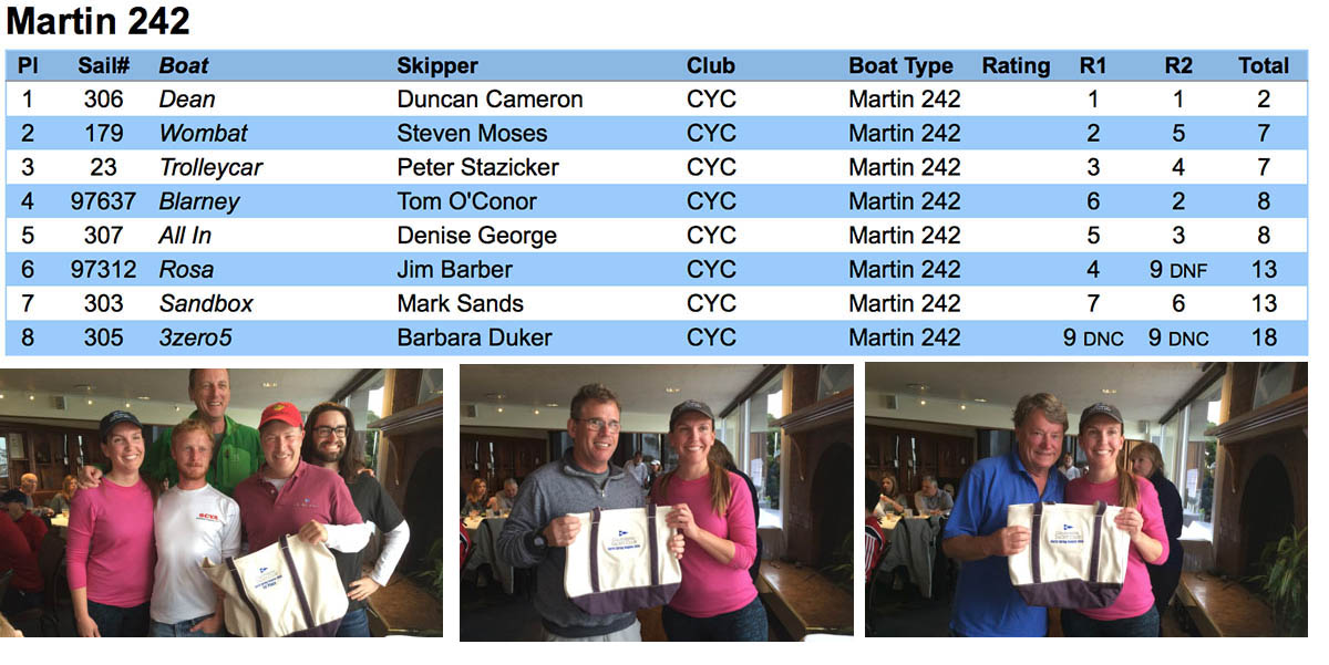 Harris Regatta Results copy