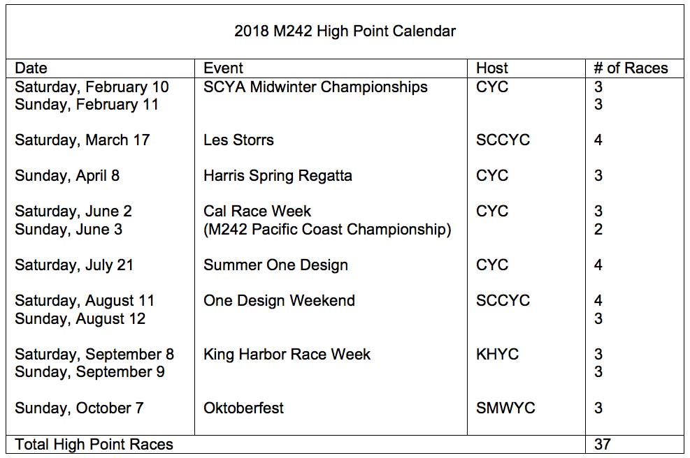 M242 High Point Calendar 2018
